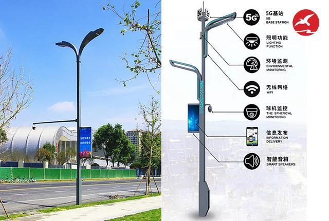 5G智慧城市项目所涉及的行业区域